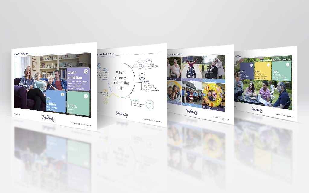 powerpoint sales presentation
