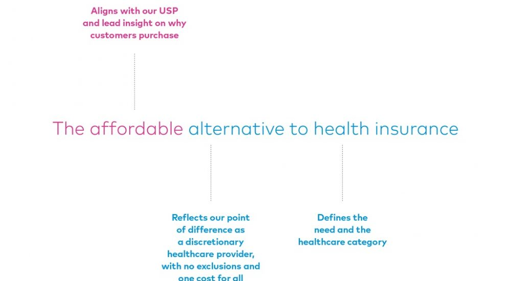 Benenden Health brand proposition - the affordable alternative to health insurance