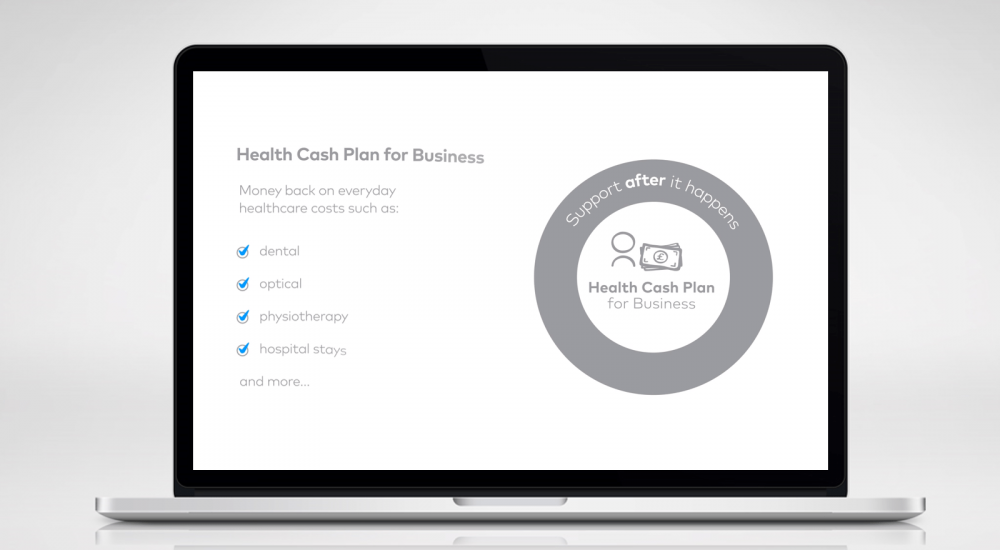 Health Cash Plan product proposition animation