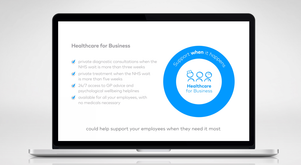 Healthcare proposition animation