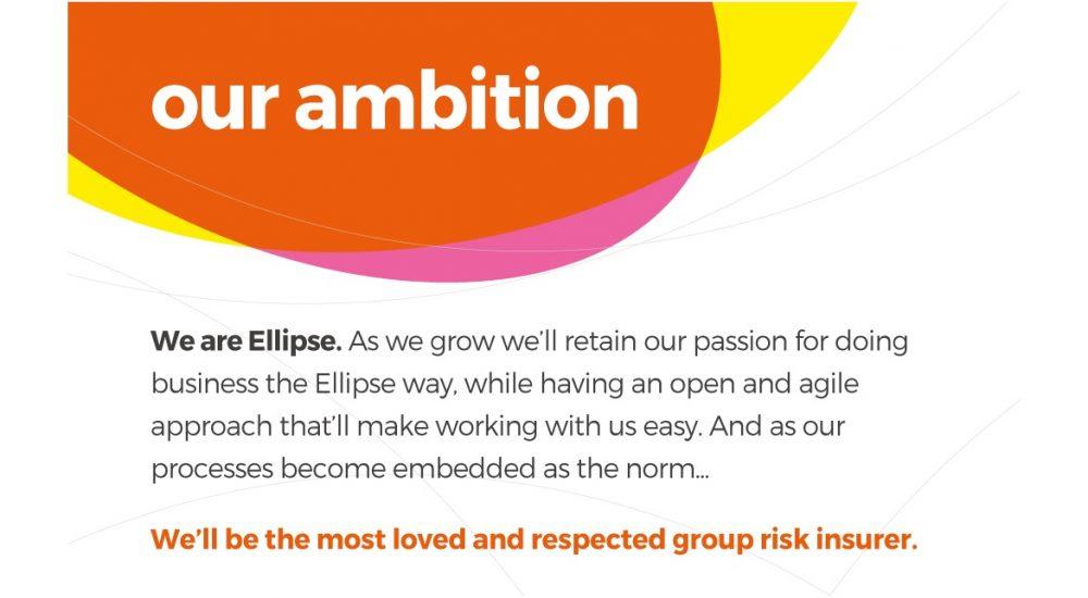 Brand Ambition